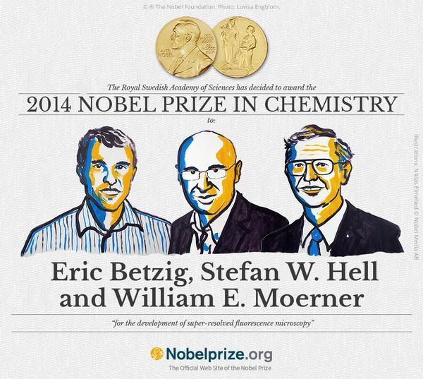 nobel_prize_chemistry_2014