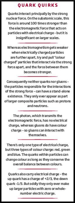 Quark Quirks